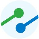 Dundas Data Visualization
