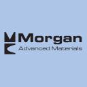 Morgan Advanced Materials plc