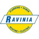 Ravinia Plumbing & Heating