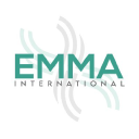 EMMA International Consulting Group
