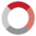 Primacorp Ventures