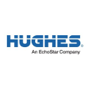 Hughes India logo icon