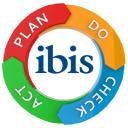 Ibis on Elioplus