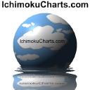 IchimokuCharts.com logo