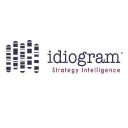 IDIOGRAM. Inteligencia para su empresa/ Empresa colaboradora red asesores SEEDQUICK/LANZANOS.COM logo