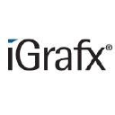 iGrafx on Elioplus