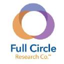 I Love Full Circle logo icon