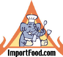 Import Food logo icon