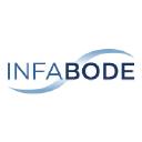 Infabode logo icon