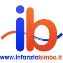Infanziabimbo logo icon