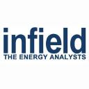 Infield logo icon