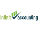 Infinit Accounting logo icon