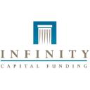 Infinity Capital Online logo icon