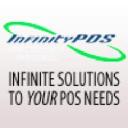 Infinity POS in Elioplus