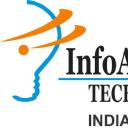 InfoAxon Technologies on Elioplus