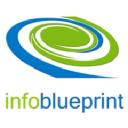 InfoBluePrint on Elioplus