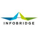 Info Bridge logo icon