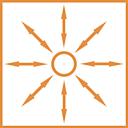 InfoCat on Elioplus