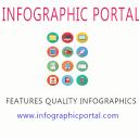 Infographic Portal logo icon