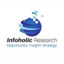 Infoholic Research logo icon