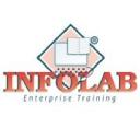 INFOLAB Enterprise Training logo