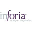 Inforia logo icon