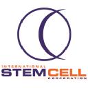 Intl Stem Cell