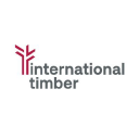 International Timber logo icon
