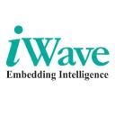 I Wave Systems logo icon