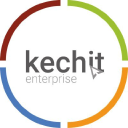 kechit on Elioplus