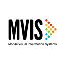 Mvis logo icon