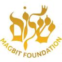 Magbit logo icon