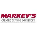 Markey's Rental