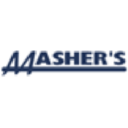 Read Mashers Reviews