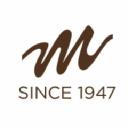 Maxfield Candy Company logo