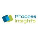 MBW Calibration logo