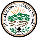 MDUSD are using School Loop