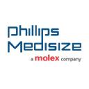 Medicom Innovation Partner logo icon