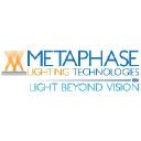 Metaphase Tech logo icon