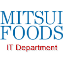 Mitsui logo icon