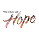 Mission Of Hope Haiti logo icon