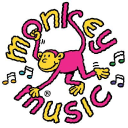 Read Monkey Music Reviews