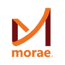 Morae Global on Elioplus