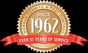 Morgan Termite logo