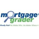 Mortgage Grader