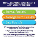 MTS Property Management logo