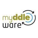 Myddleware ltd logo