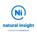 Natural Insight - Send cold emails to Natural Insight
