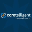Netcom Systems on Elioplus