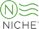 Niche.com - Send cold emails to Niche.com